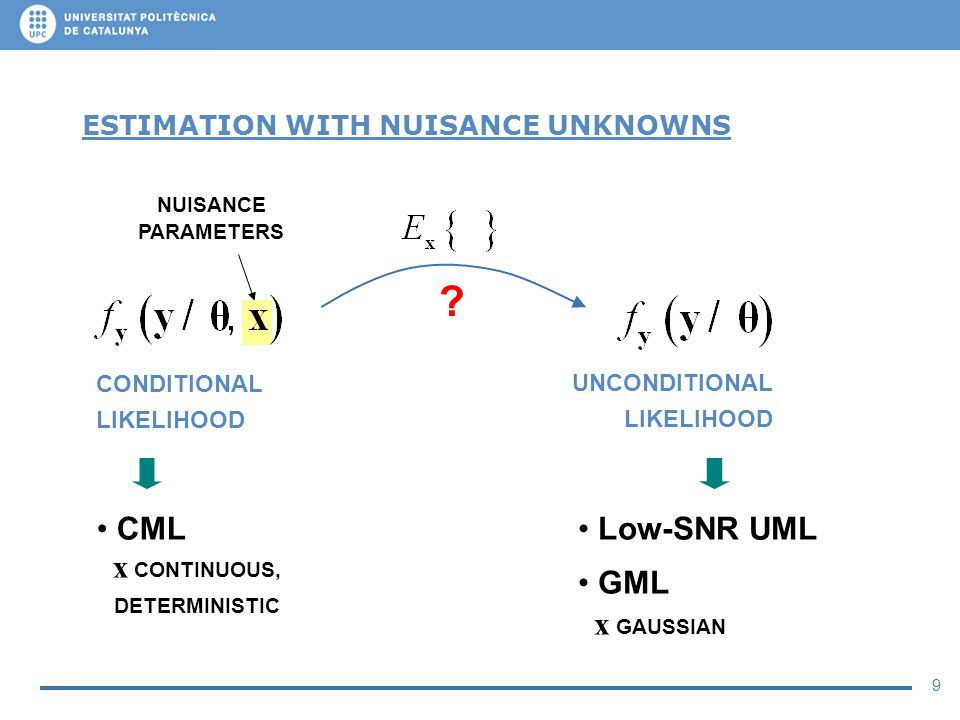 9 ESTIMATION WITH NUISANCE UNKNOWNS CONDITIONAL LIKELIHOOD UNCONDITIONAL LIKELIHOOD NUISANCE PARAMETERS Low-SNR UML GML x GAUSSIAN CML x CONTINUOUS, D