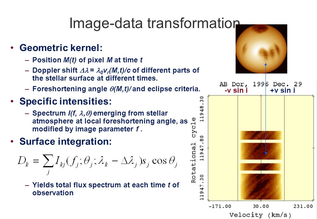 Image-data transformation -v sin i +v sin i Geometric kernel: –Position M(t) of pixel M at time t –Doppler shift  = 0 v r (M,t)/c of different parts of the stellar surface at different times.