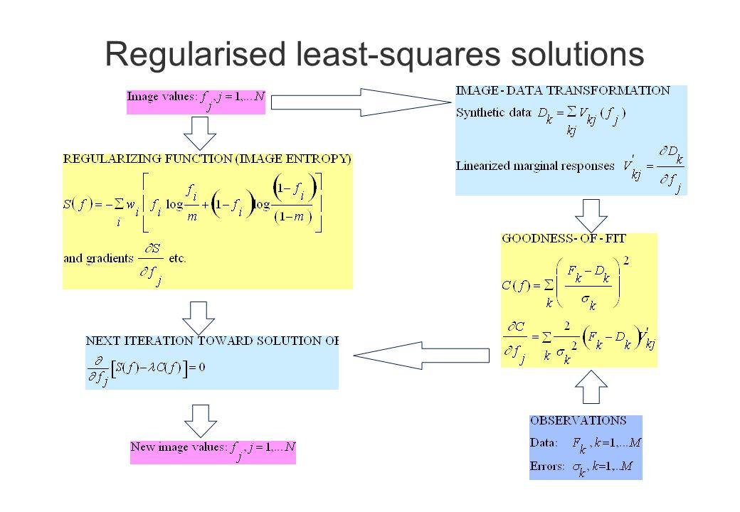 Regularised least-squares solutions
