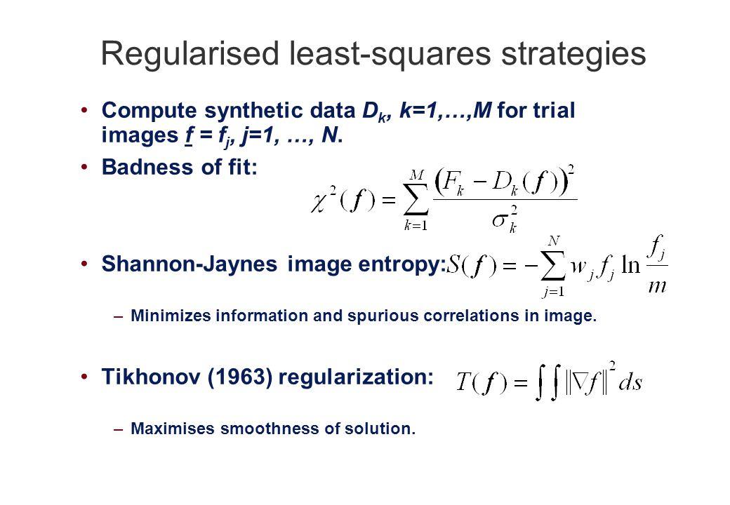 Regularised least-squares strategies Compute synthetic data D k, k=1,…,M for trial images f = f j, j=1, …, N.