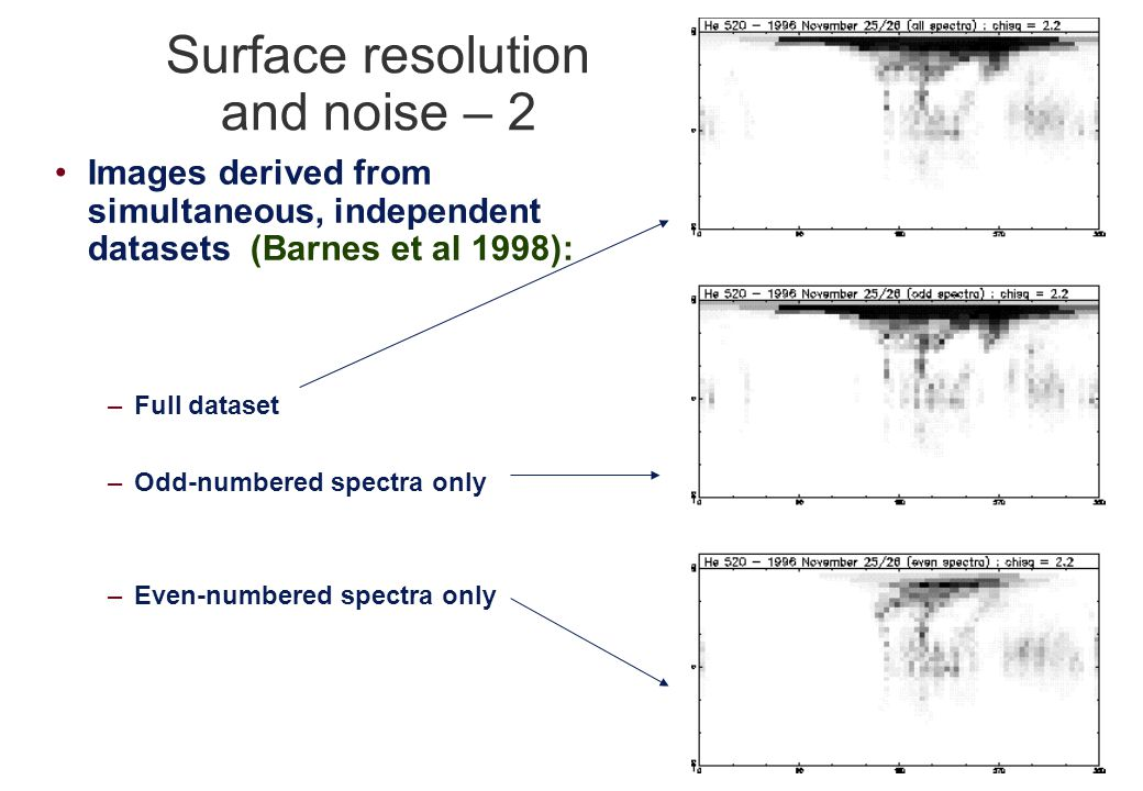 Surface resolution and noise – 2 Images derived from simultaneous, independent datasets (Barnes et al 1998): –Full dataset –Odd-numbered spectra only –Even-numbered spectra only