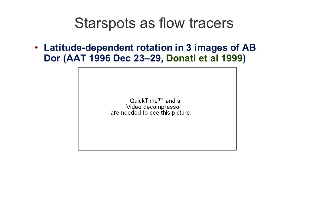 Starspots as flow tracers Latitude-dependent rotation in 3 images of AB Dor (AAT 1996 Dec 23–29, Donati et al 1999)