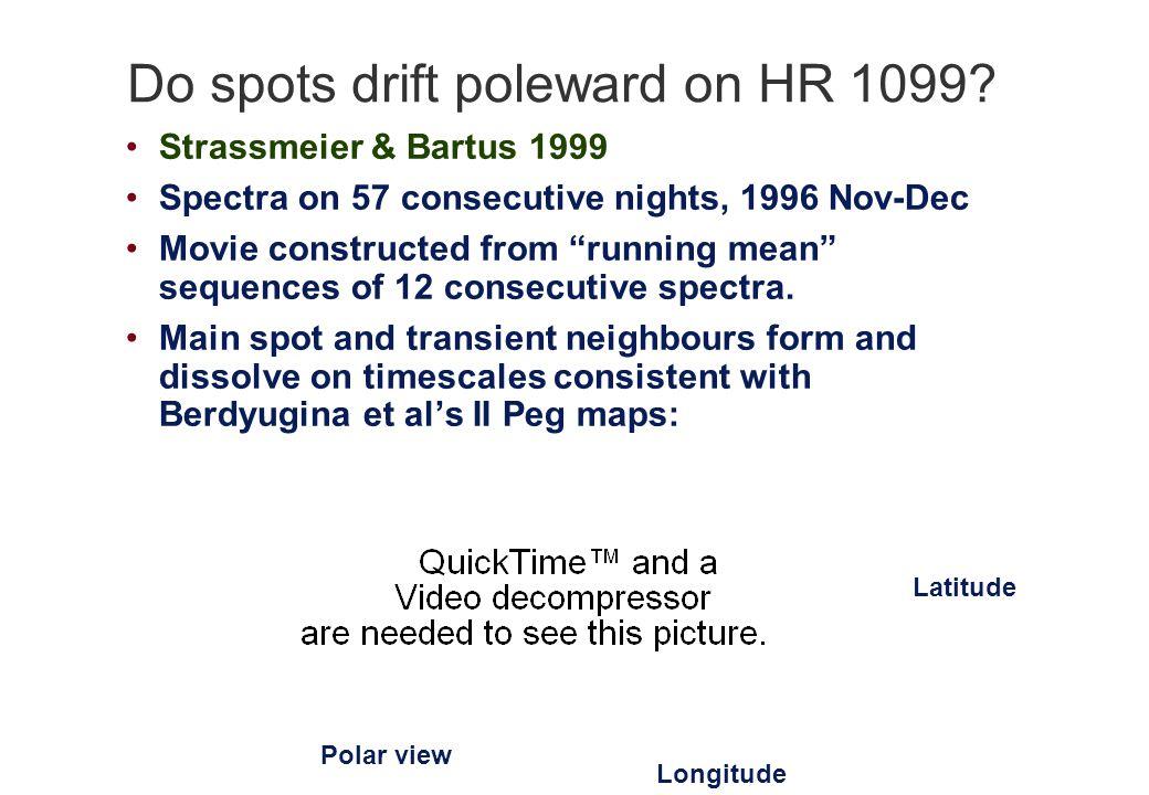 Do spots drift poleward on HR 1099.