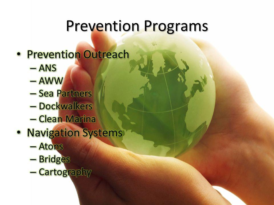 District Prevention Website
