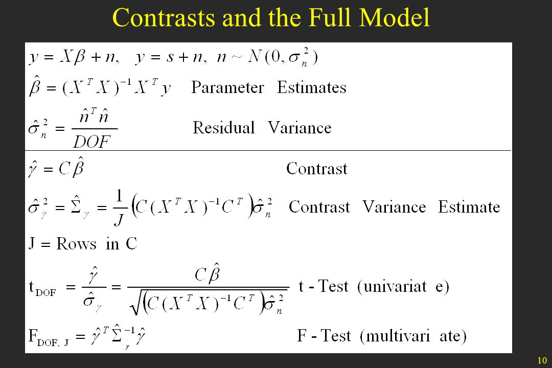 10 Contrasts and the Full Model