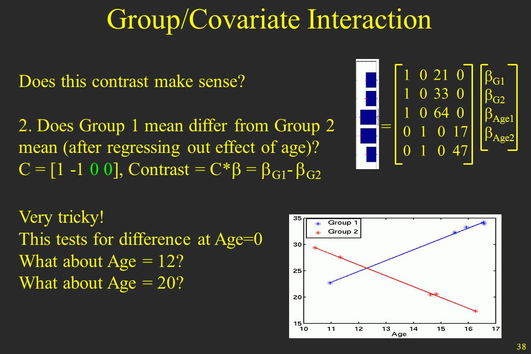38 Group/Covariate Interaction = 1110011100  G1  G2  Age1  Age2 0001100011 21 33 64 0 17 47 Does this contrast make sense.