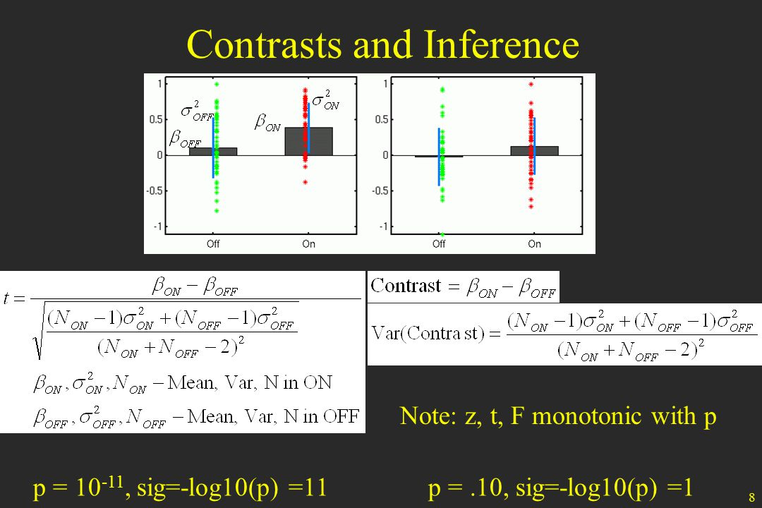 8 Contrasts and Inference p = 10 -11, sig=-log10(p) =11 p =.10, sig=-log10(p) =1 Note: z, t, F monotonic with p