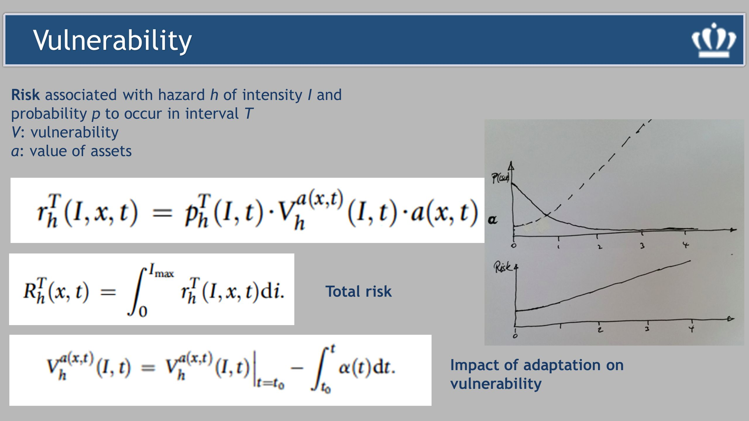 Risk associated with hazard h of intensity I and probability p to occur in interval T V: vulnerability a: value of assets Total risk Impact of adaptation on vulnerability