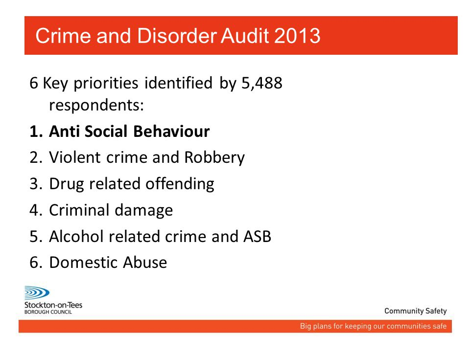 6 Key priorities identified by 5,488 respondents: 1.Anti Social Behaviour 2.Violent crime and Robbery 3.Drug related offending 4.Criminal damage 5.Alcohol related crime and ASB 6.Domestic Abuse Crime and Disorder Audit 2013