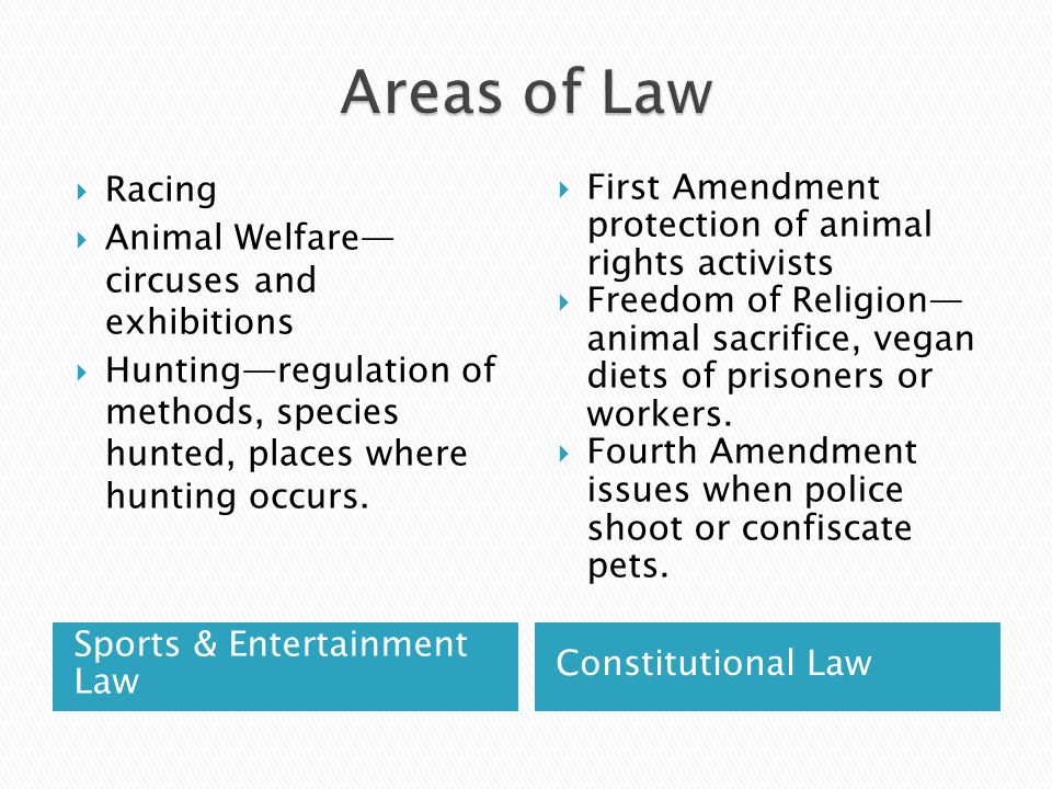 Sports & Entertainment Law Constitutional Law  Racing  Animal Welfare— circuses and exhibitions  Hunting—regulation of methods, species hunted, places where hunting occurs.
