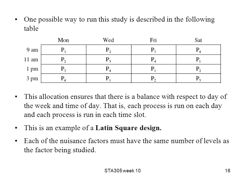 One possible way to run this study is described in the following table This allocation ensures that there is a balance with respect to day of the week and time of day.