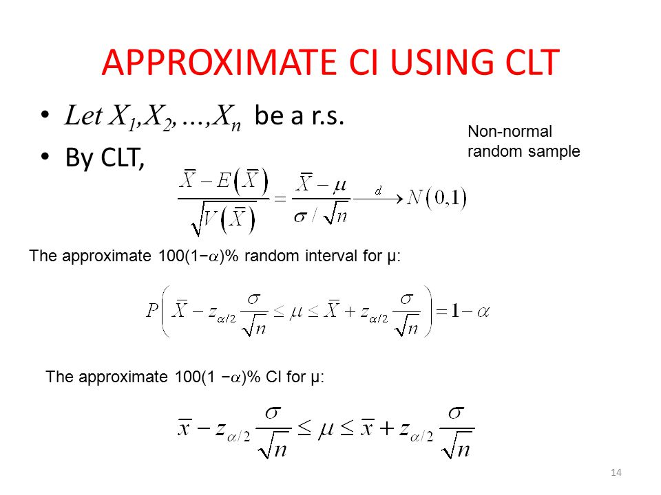 15 APPROXIMATE CI USING CLT Usually,  is unknown.