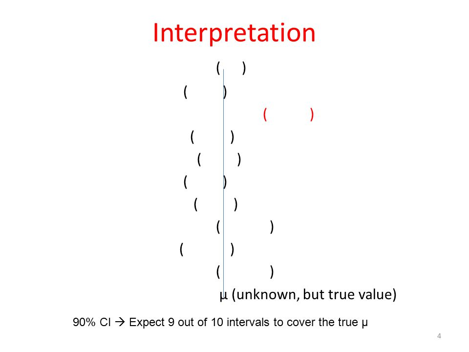5 INTERVAL ESTIMATION An interval (l(x 1,x 2,…,x n ), u(x 1,x 2,…,x n )) is called a 100  % confidence interval (CI) for  if where 0<  <1.