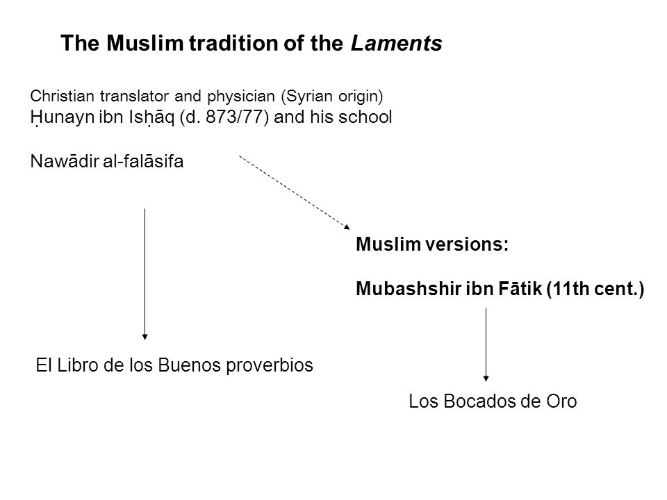 Christian translator and physician (Syrian origin) Ḥunayn ibn Isḥāq (d.