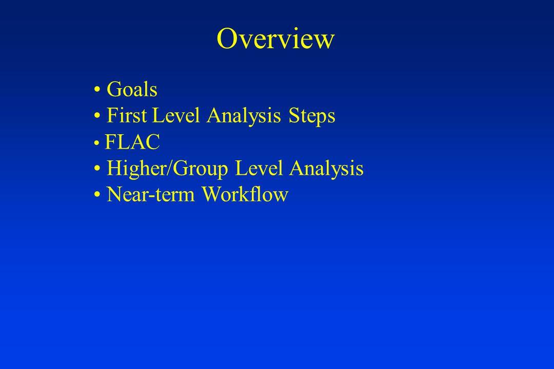 Data Hierarchy: FSL Output VARIABLE NAMES ------------------------------------ LOCAL_SRB_HOME_BIRN/ DataBase/ ProjectName_ProjectId SubjectID/ Visit__SiteId_VisitNo/ Study__StudyId/ Experiment__Series/ Analysis/ Original__0001/ FLACNAME.feat/ EXAMPLE -------------------------------------- /home/BIRN/ Human/ fBIRNHumanPhantom__000005/ 00900000103/ Visit__009_0001/ Study__0001/ sm__0003/ Analysis/ Original__0001/ sensorimotor.feat/ ---- RC CL -- RC = ~/.fipsrc CL = Command-line In TaskData/ sensorimotor.stf
