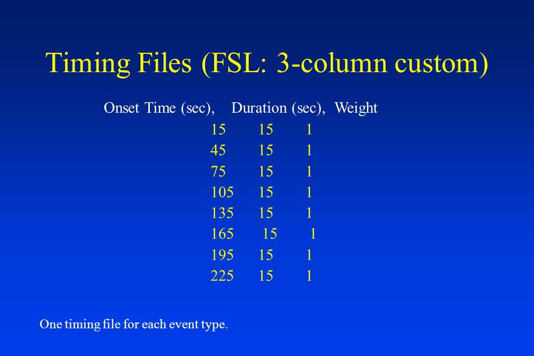 Timing Files (FSL: 3-column custom) 15 15 1 45 15 1 75 15 1 105 15 1 135 15 1 165 15 1 195 15 1 22515 1 Onset Time (sec), Duration (sec), Weight One timing file for each event type.