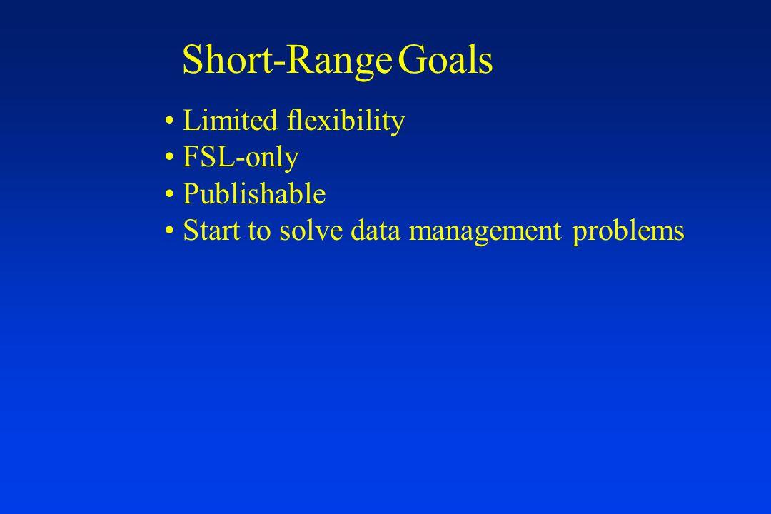 Short-Range Goals Limited flexibility FSL-only Publishable Start to solve data management problems