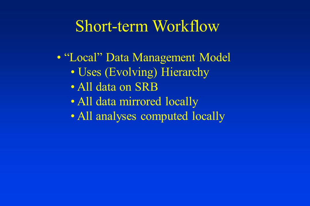 Short-term Workflow Local Data Management Model Uses (Evolving) Hierarchy All data on SRB All data mirrored locally All analyses computed locally