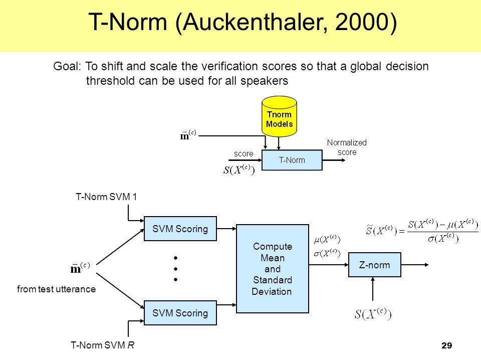 29 T-Norm (Auckenthaler, 2000) SVM Scoring T-Norm SVM 1 SVM Scoring T-Norm SVM R Compute Mean and Standard Deviation Z-norm from test utterance Goal:
