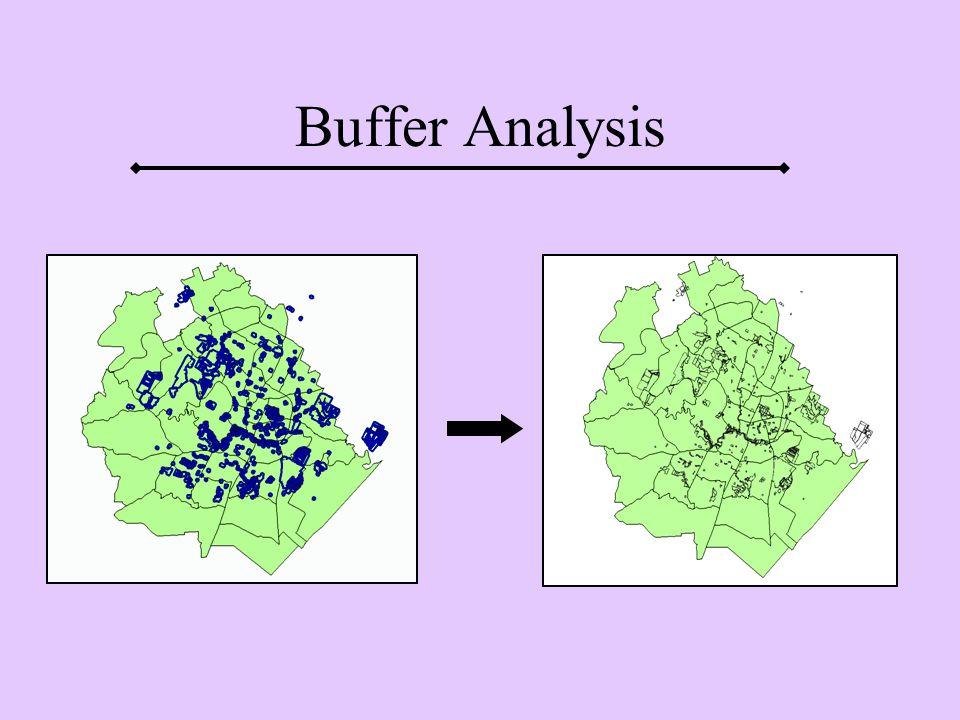 Buffer Analysis