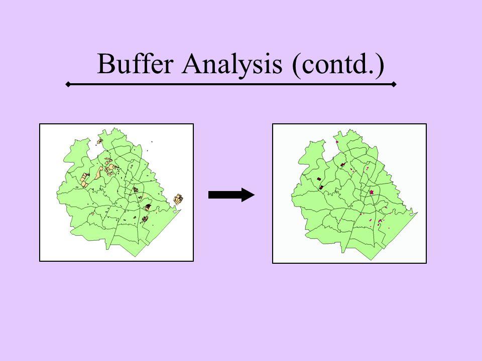 Buffer Analysis (contd.)