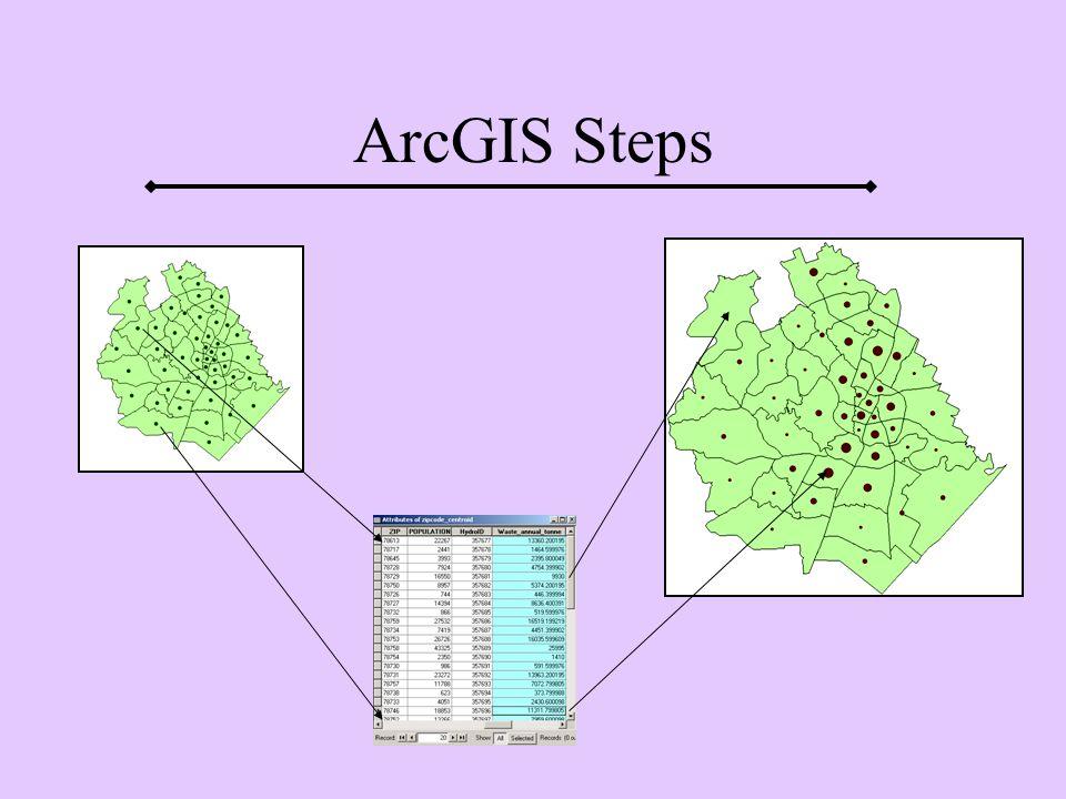 ArcGIS Steps