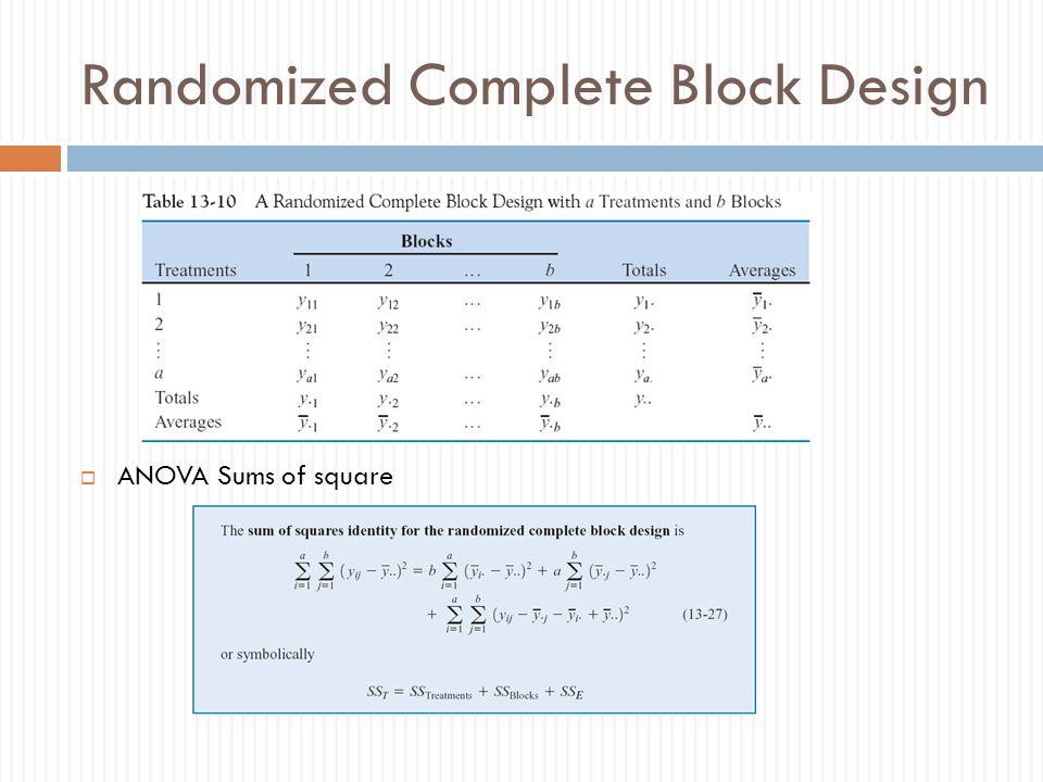 Randomized Complete Block Design  ANOVA Sums of square