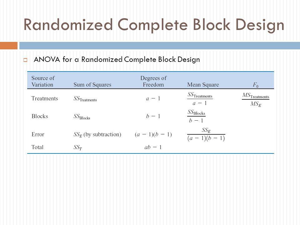 Randomized Complete Block Design  ANOVA for a Randomized Complete Block Design