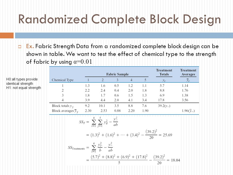 Randomized Complete Block Design  Ex. Fabric Strength Data from a randomized complete block design can be shown in table. We want to test the effect