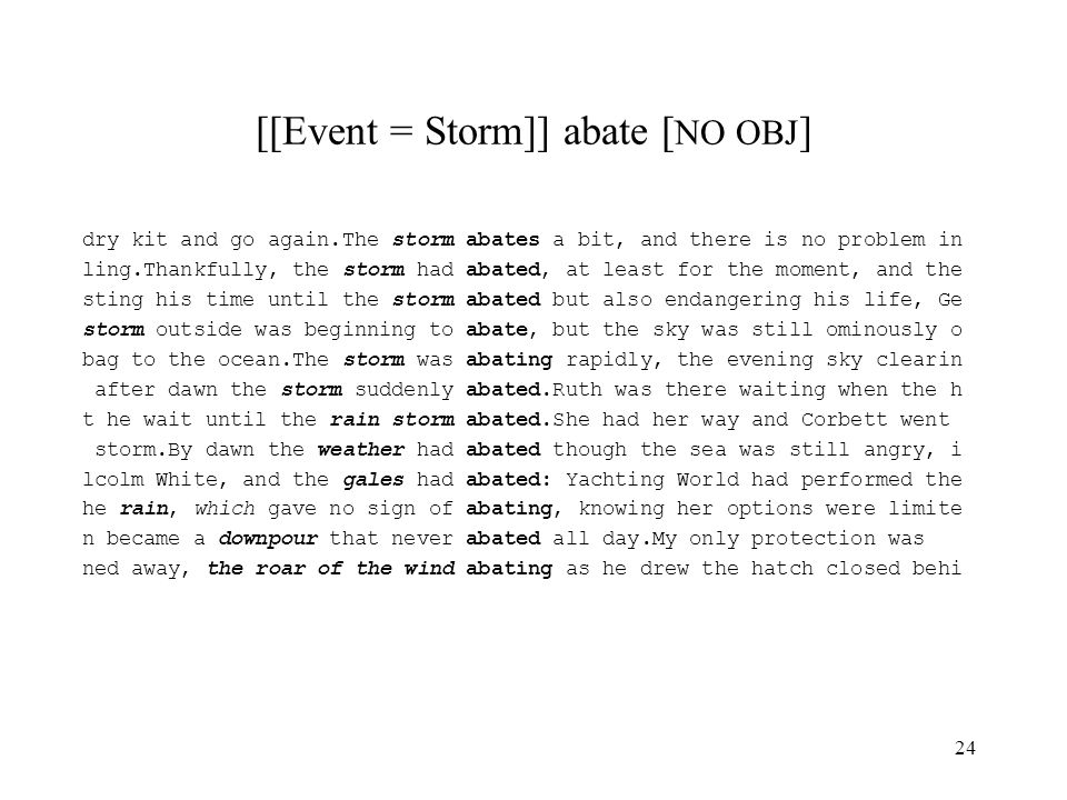 24 [[Event = Storm]] abate [ NO OBJ ] dry kit and go again.The storm abates a bit, and there is no problem in ling.Thankfully, the storm had abated, at least for the moment, and the sting his time until the storm abated but also endangering his life, Ge storm outside was beginning to abate, but the sky was still ominously o bag to the ocean.The storm was abating rapidly, the evening sky clearin after dawn the storm suddenly abated.Ruth was there waiting when the h t he wait until the rain storm abated.She had her way and Corbett went storm.By dawn the weather had abated though the sea was still angry, i lcolm White, and the gales had abated: Yachting World had performed the he rain, which gave no sign of abating, knowing her options were limite n became a downpour that never abated all day.My only protection was ned away, the roar of the wind abating as he drew the hatch closed behi