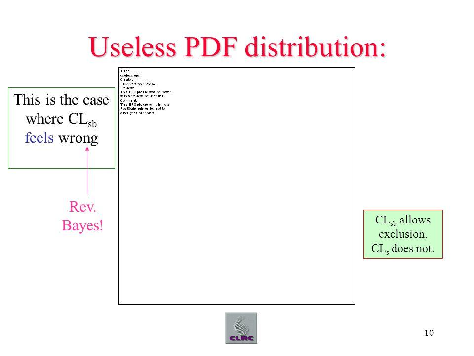 10 Useless PDF distribution: CL sb allows exclusion.