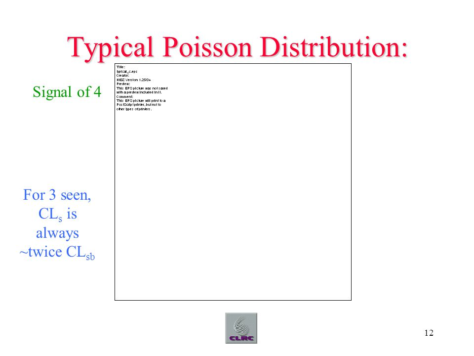 12 Typical Poisson Distribution: Signal of 4 For 3 seen, CL s is always ~twice CL sb