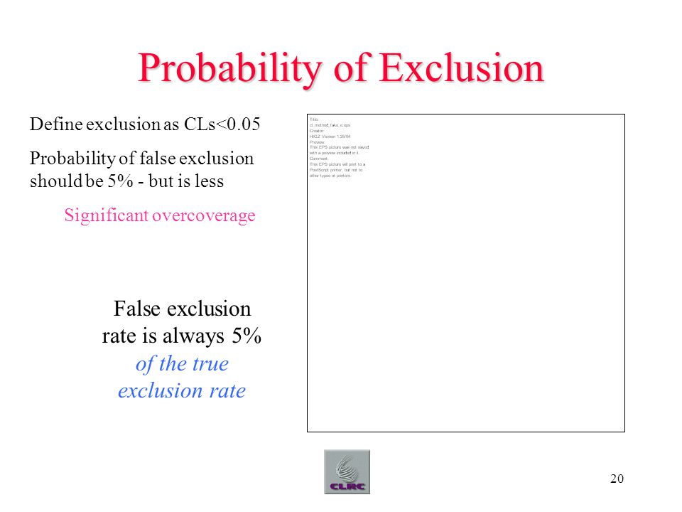 20 Probability of Exclusion Define exclusion as CLs<0.05 Probability of false exclusion should be 5% - but is less Significant overcoverage False excl