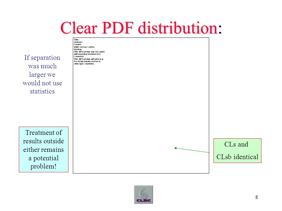 8 Clear PDF distribution: If separation was much larger we would not use statistics CLs and CLsb identical Treatment of results outside either remains a potential problem!