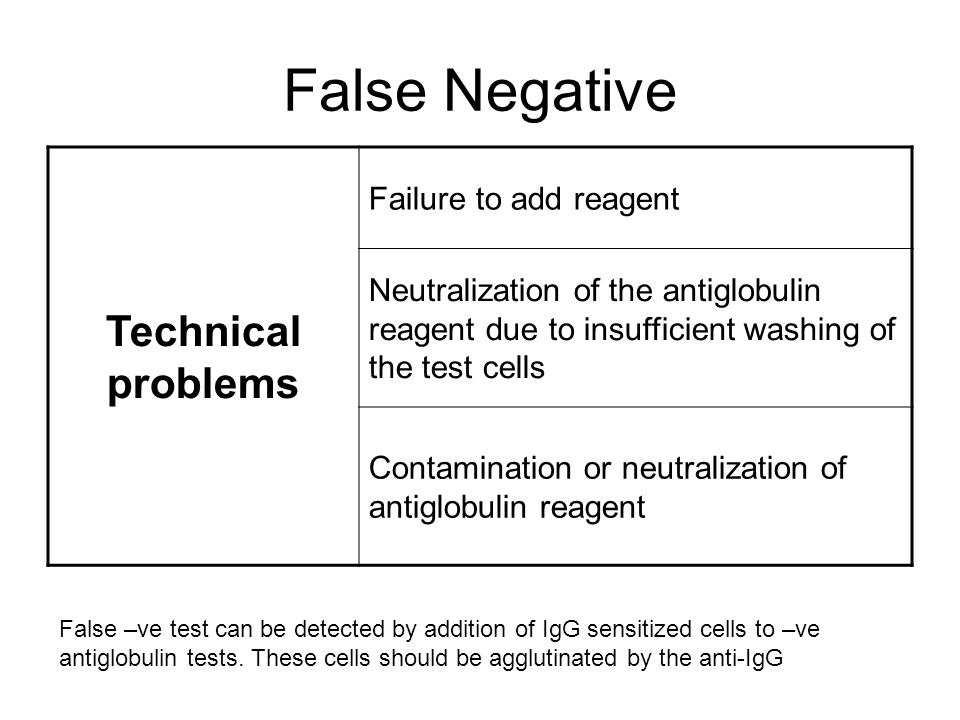 False Negative Technical problems Failure to add reagent Neutralization of the antiglobulin reagent due to insufficient washing of the test cells Cont