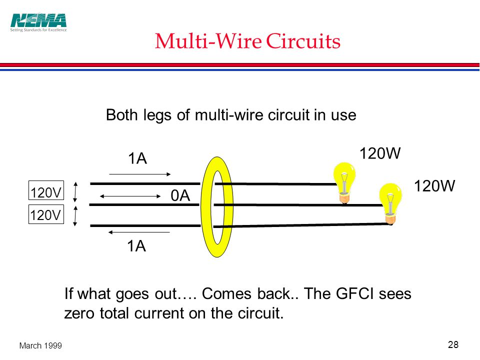 28 March 1999 Multi-Wire Circuits 1A 0A Both legs of multi-wire circuit in use 120V 120W 1A If what goes out….