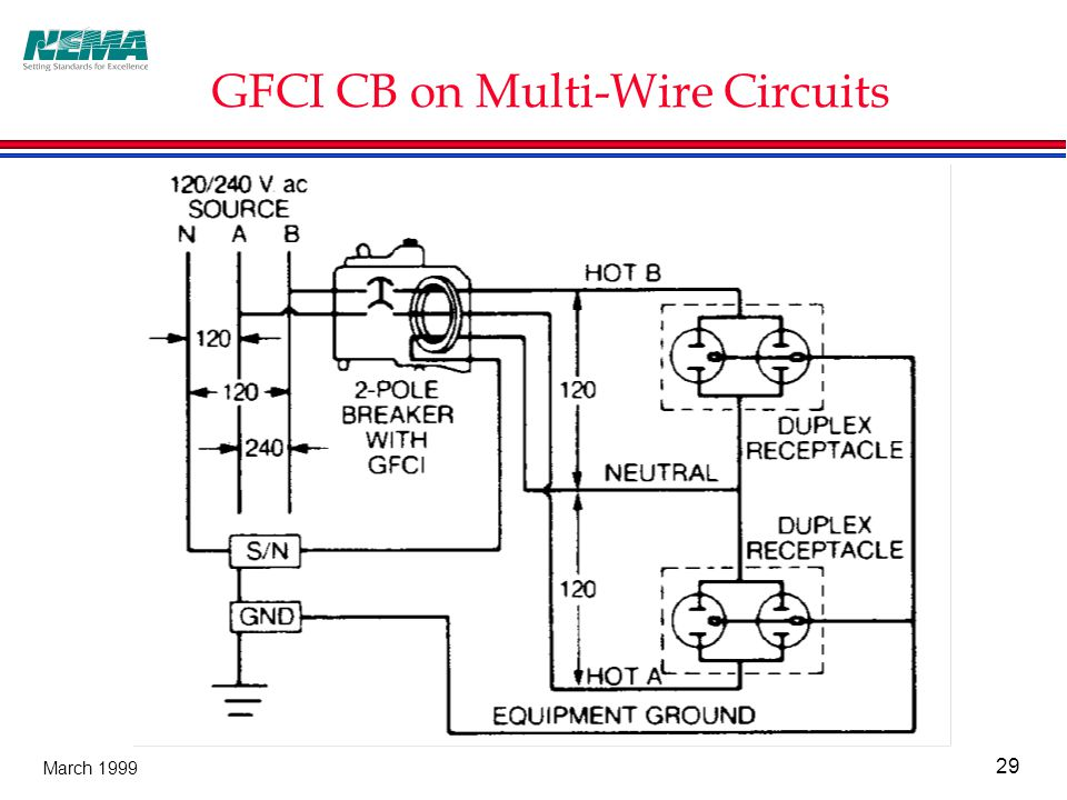 29 March 1999 GFCI CB on Multi-Wire Circuits