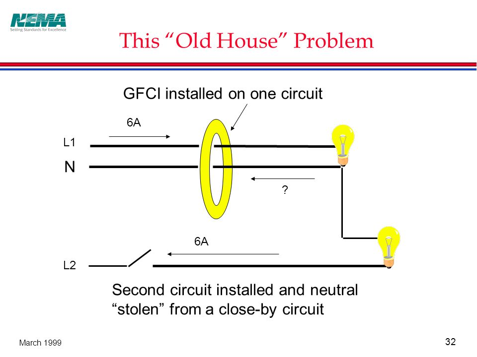 32 March 1999 This Old House Problem N GFCI installed on one circuit Second circuit installed and neutral stolen from a close-by circuit 6A .