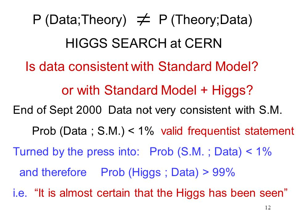 12 P (Data;Theory) P (Theory;Data) HIGGS SEARCH at CERN Is data consistent with Standard Model.