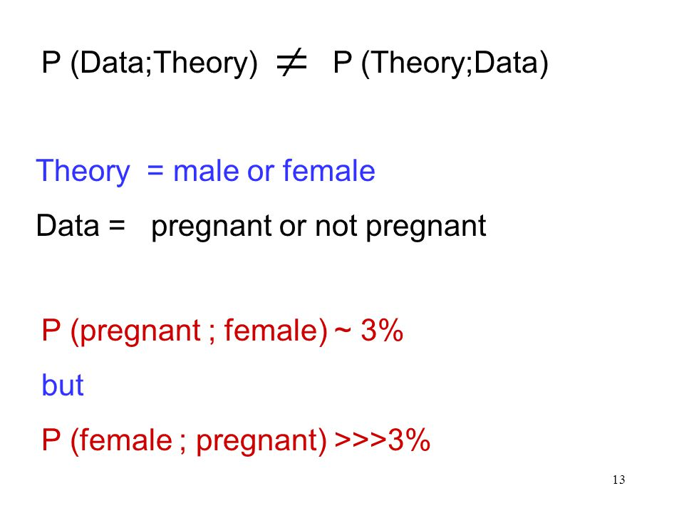 13 P (Data;Theory) P (Theory;Data) Theory = male or female Data = pregnant or not pregnant P (pregnant ; female) ~ 3% but P (female ; pregnant) >>>3%