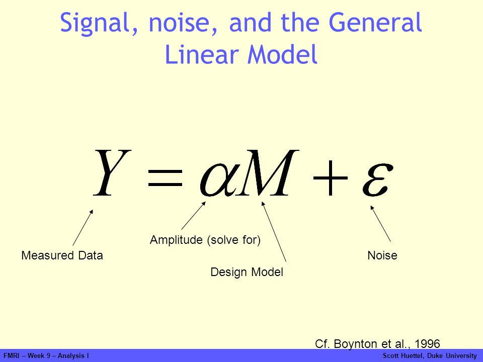 FMRI – Week 9 – Analysis I Scott Huettel, Duke University Signal, noise, and the General Linear Model Measured Data Amplitude (solve for) Design Model