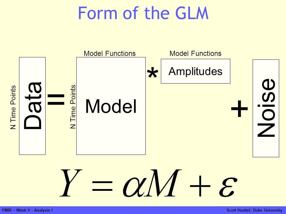 FMRI – Week 9 – Analysis I Scott Huettel, Duke University Form of the GLM Data = N Time Points Model N Time Points Model Functions * Amplitudes Model