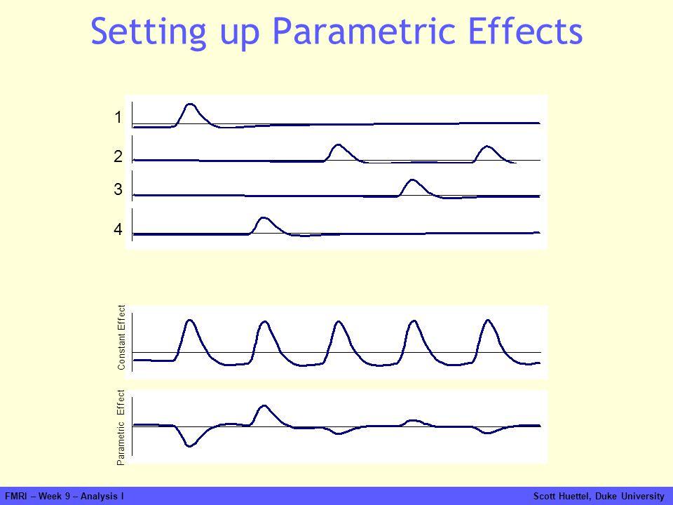 FMRI – Week 9 – Analysis I Scott Huettel, Duke University 1 2 3 4 Constant Effect Parametric Effect Setting up Parametric Effects