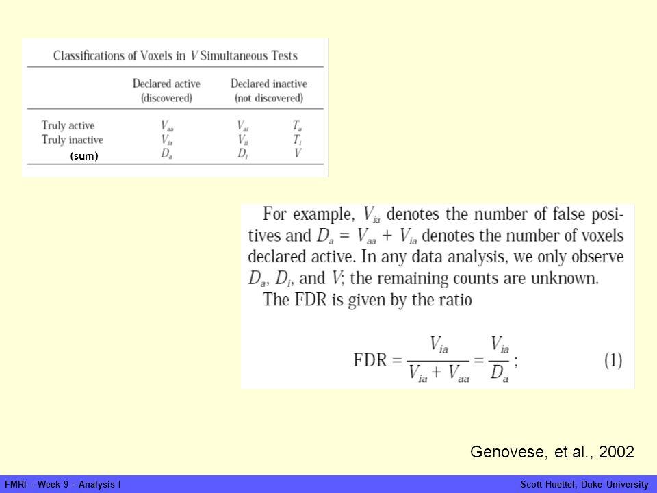 FMRI – Week 9 – Analysis I Scott Huettel, Duke University Genovese, et al., 2002 (sum)