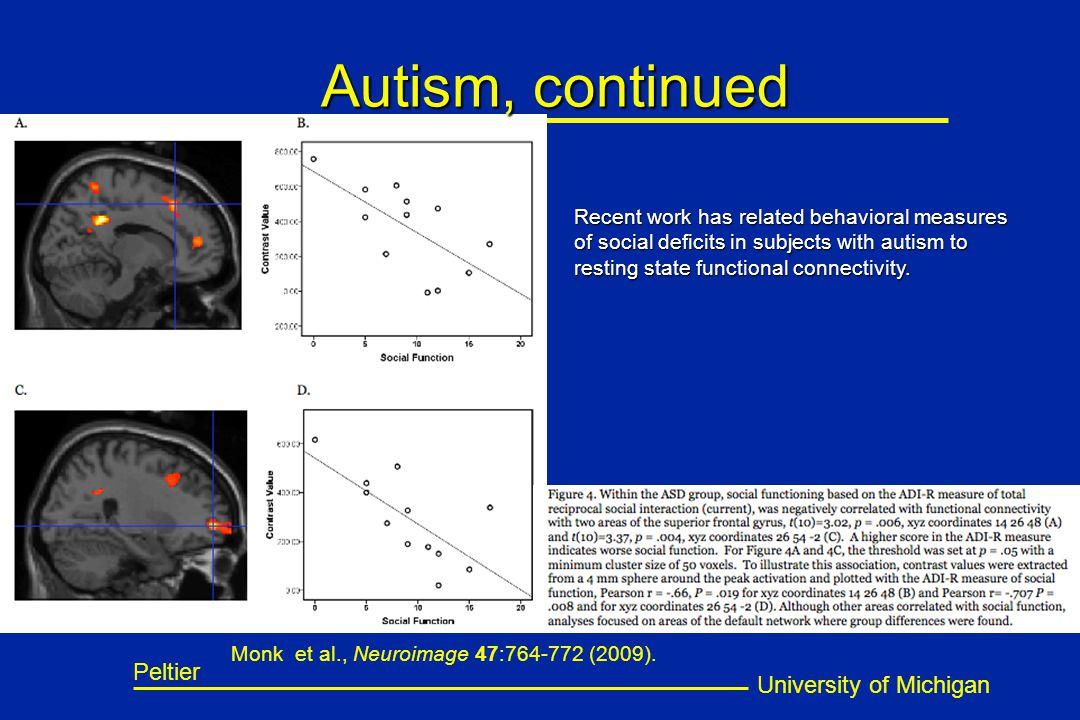 University of Michigan Peltier Monk et al., Neuroimage 47:764-772 (2009).
