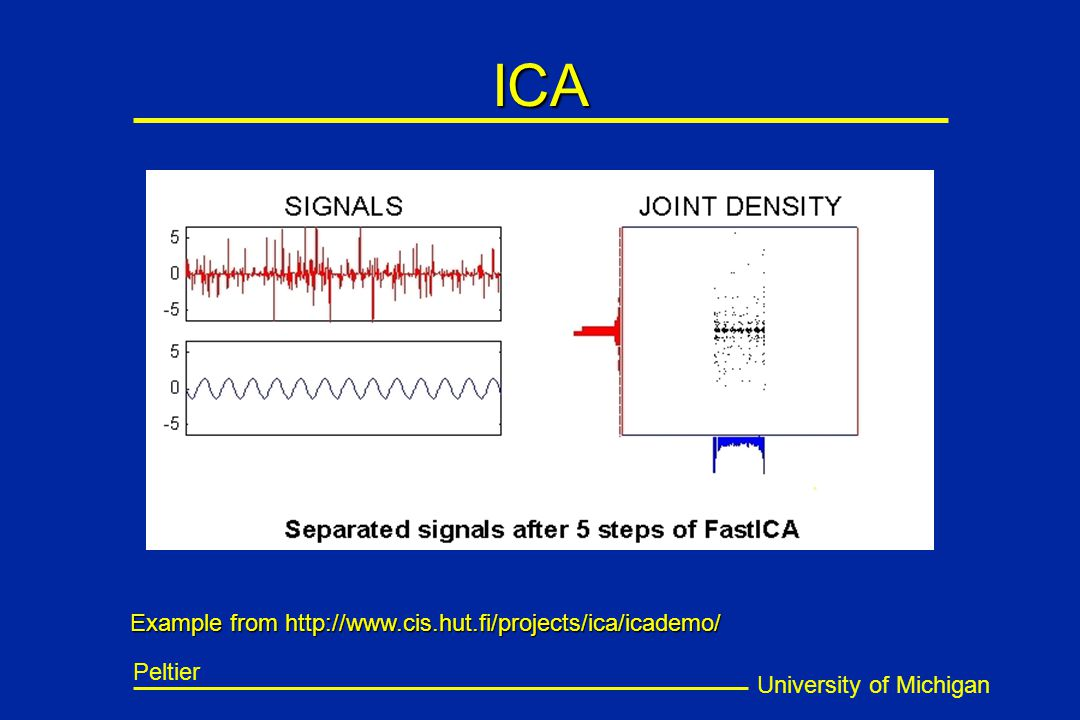 University of Michigan Peltier ICA Example from http://www.cis.hut.fi/projects/ica/icademo/