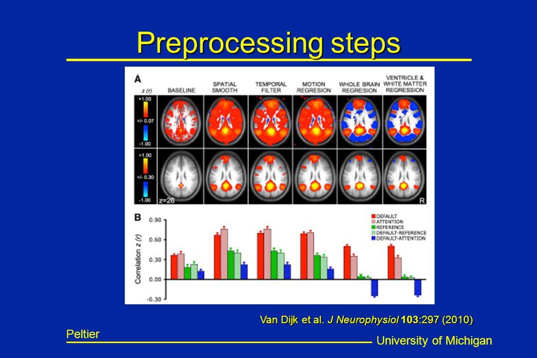 University of Michigan Peltier Van Dijk et al. J Neurophysiol 103:297 (2010) Preprocessing steps