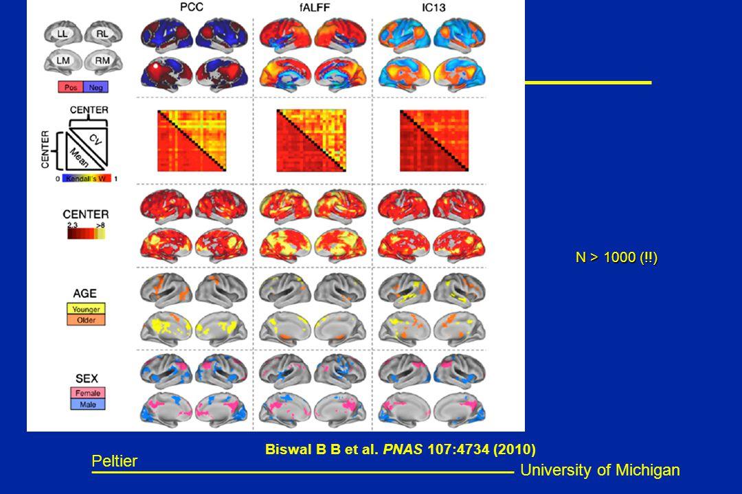 University of Michigan Peltier N > 1000 (!!) Biswal B B et al. PNAS 107:4734 (2010)