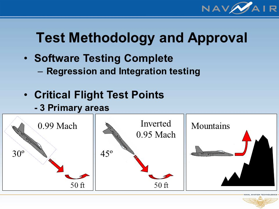Software Testing Complete –Regression and Integration testing Critical Flight Test Points - 3 Primary areas 50 ft 0.99 Mach 30º45º Inverted 0.95 Mach
