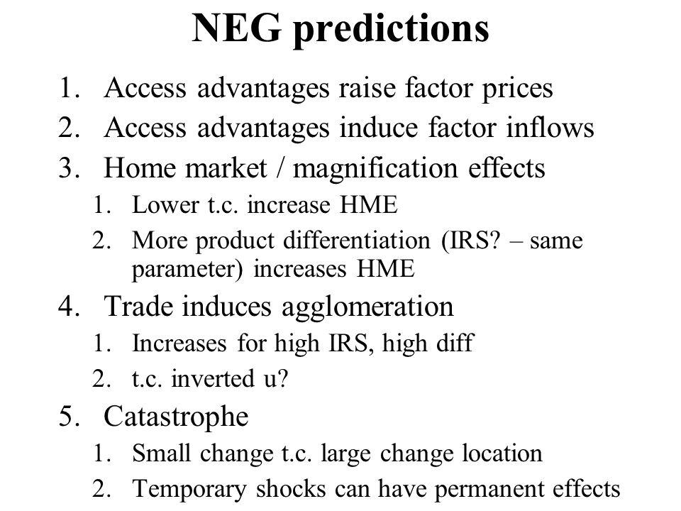 NEG predictions 1.Access advantages raise factor prices 2.Access advantages induce factor inflows 3.Home market / magnification effects 1.Lower t.c.